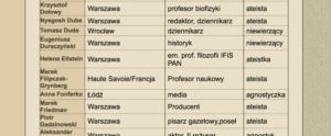Tomasz Duda, red. naczelny katolickiego Radia Rodzina to ateista / Internetowa Lista Ateistów i Agnostyków